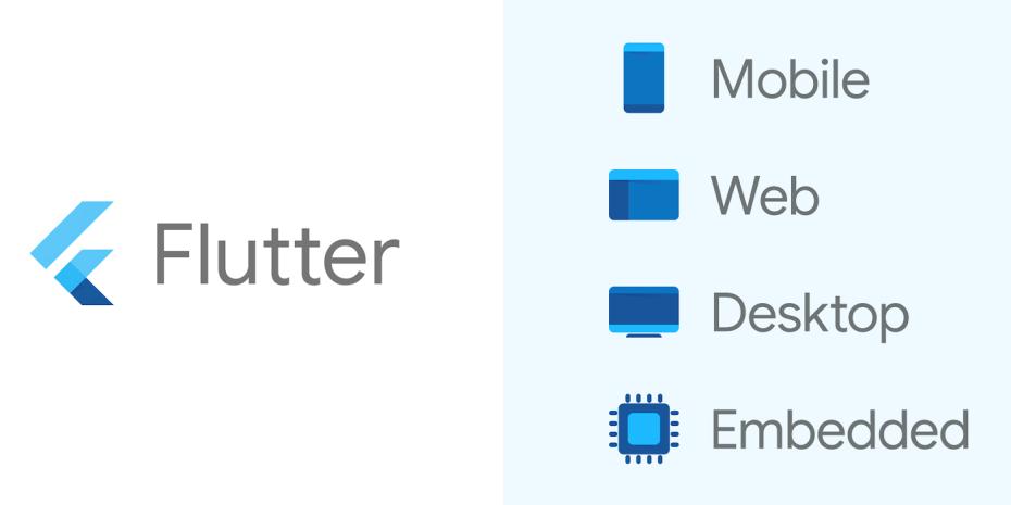flutter-mobile-desktop-web